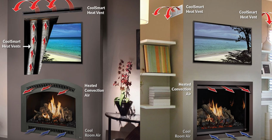 Travis Industries CoolSmart TV Wall Kit Option