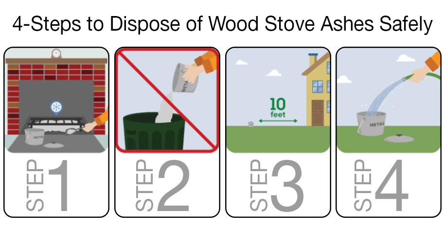 How to Dispose of Wood Stove Ashes Safely